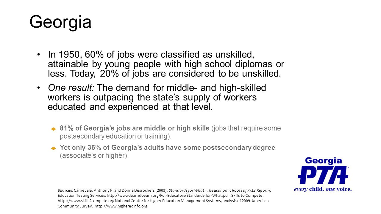 Georgia In 1950, 60% of jobs were classified as unskilled, attainable by young people with high school diplomas or less. Today, 20% of jobs are consid
