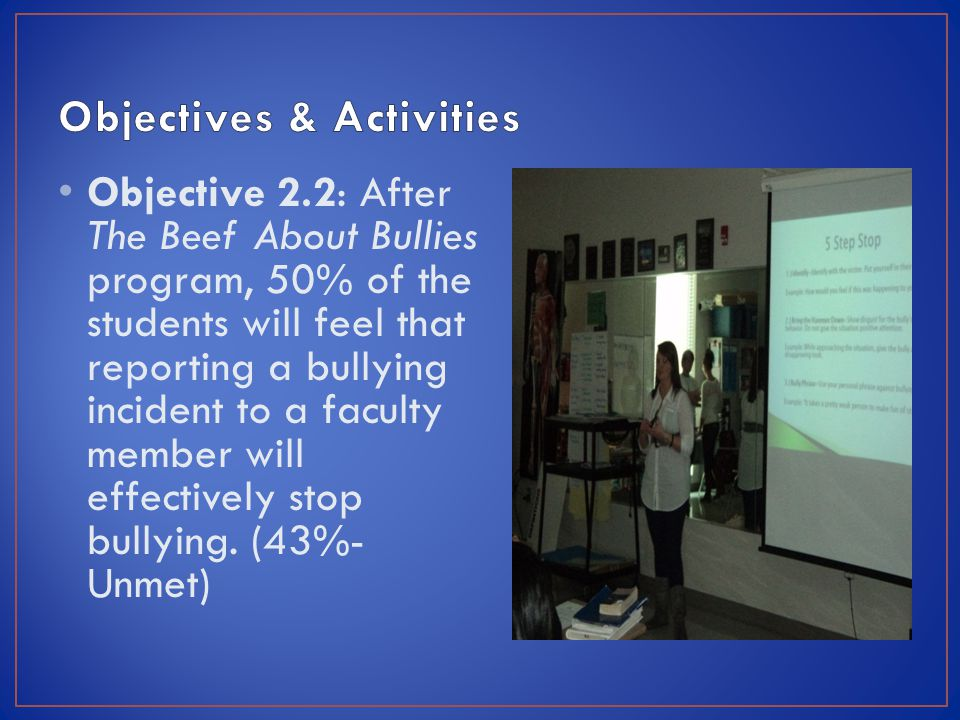 Objective 2.2: After The Beef About Bullies program, 50% of the students will feel that reporting a bullying incident to a faculty member will effectively stop bullying.