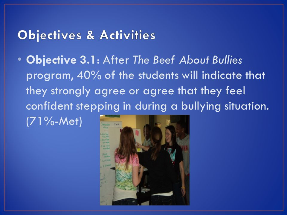 Objective 3.1: After The Beef About Bullies program, 40% of the students will indicate that they strongly agree or agree that they feel confident stepping in during a bullying situation.