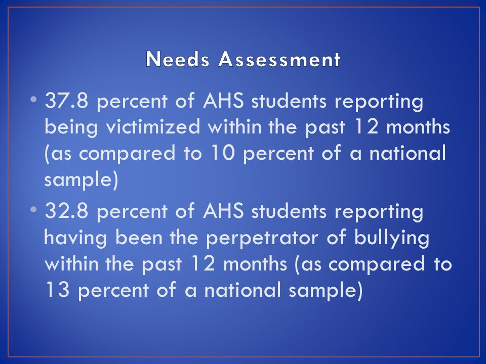 37.8 percent of AHS students reporting being victimized within the past 12 months (as compared to 10 percent of a national sample) 32.8 percent of AHS students reporting having been the perpetrator of bullying within the past 12 months (as compared to 13 percent of a national sample)