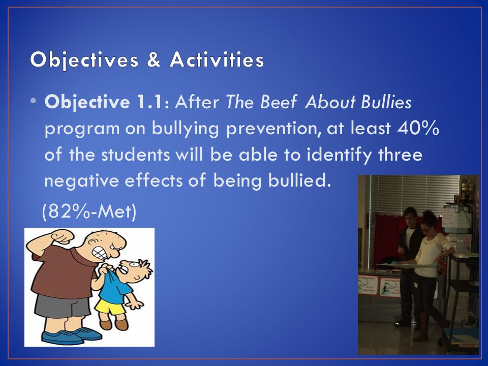 Objective 1.1: After The Beef About Bullies program on bullying prevention, at least 40% of the students will be able to identify three negative effects of being bullied.