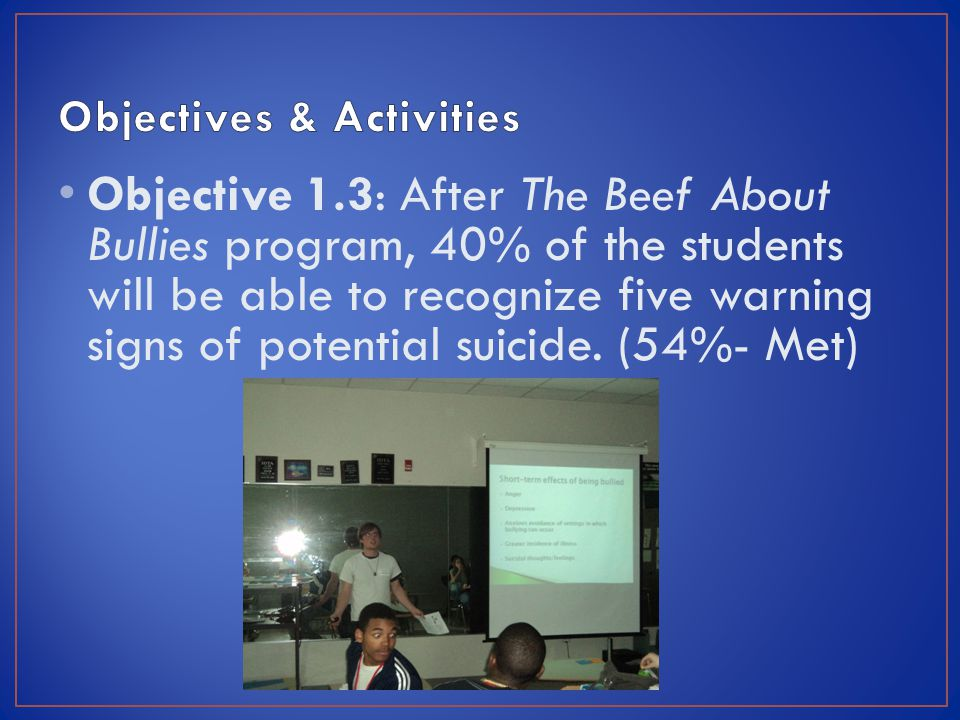 Objective 1.4: After The Beef About Bullies program, when given options on the posttest, 60% of students will be able to identify two reasons why people bully.