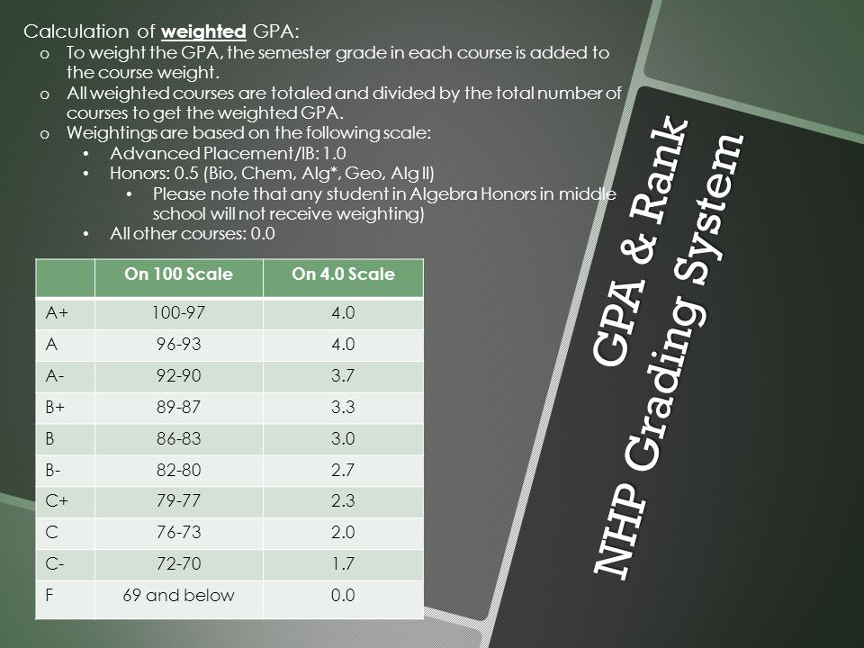 GPA & Rank NHP Grading System Calculation of weighted GPA: o To weight the GPA, the semester grade in each course is added to the course weight.
