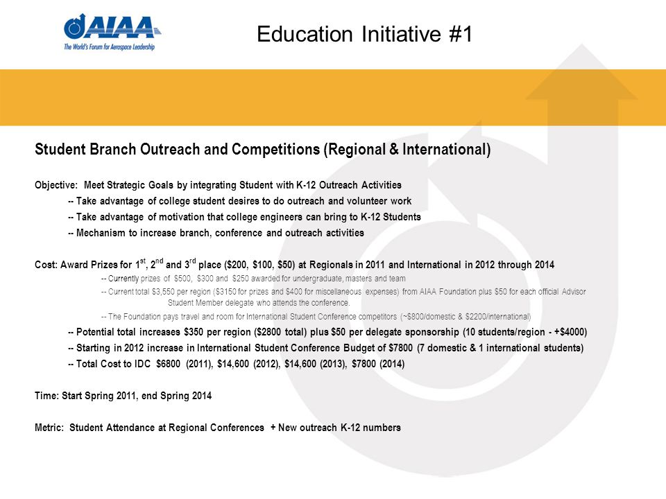 Student Branch Outreach and Competitions (Regional & International) Objective: Meet Strategic Goals by integrating Student with K-12 Outreach Activities -- Take advantage of college student desires to do outreach and volunteer work -- Take advantage of motivation that college engineers can bring to K-12 Students -- Mechanism to increase branch, conference and outreach activities Cost: Award Prizes for 1 st, 2 nd and 3 rd place ($200, $100, $50) at Regionals in 2011 and International in 2012 through 2014 -- Currently prizes of $500, $300 and $250 awarded for undergraduate, masters and team -- Current total $3,550 per region ($3150 for prizes and $400 for miscellaneous expenses) from AIAA Foundation plus $50 for each official Advisor Student Member delegate who attends the conference.