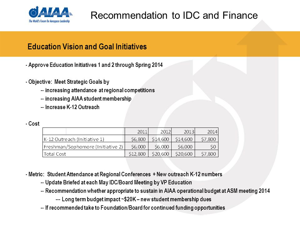 Education Vision and Goal Initiatives - Approve Education Initiatives 1 and 2 through Spring 2014 - Objective: Meet Strategic Goals by -- increasing attendance at regional competitions -- increasing AIAA student membership -- Increase K-12 Outreach - Cost - Metric: Student Attendance at Regional Conferences + New outreach K-12 numbers -- Update Briefed at each May IDC/Board Meeting by VP Education -- Recommendation whether appropriate to sustain in AIAA operational budget at ASM meeting 2014 --- Long term budget impact ~$20K – new student membership dues -- If recommended take to Foundation/Board for continued funding opportunities Recommendation to IDC and Finance