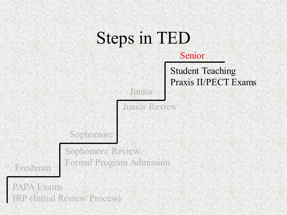 TED Probation Policy Academic achievement issues.–GPA or PPST.