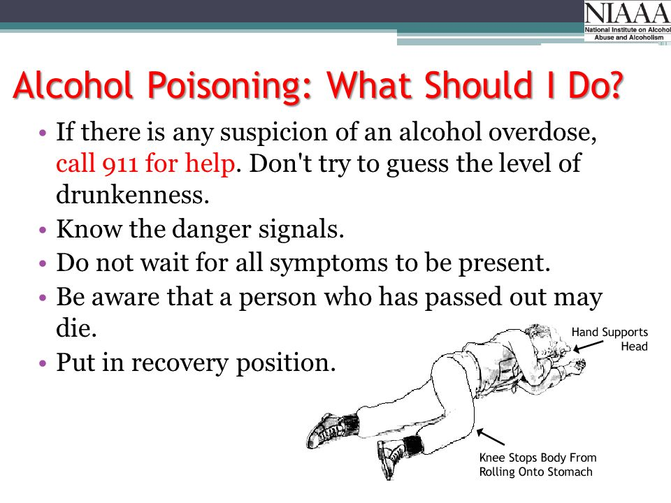 Alcohol Poisoning: What Should I Do.