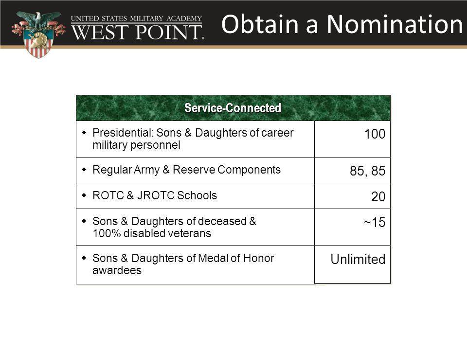 Obtain a Nomination Service-ConnectedService-Connected  Presidential: Sons & Daughters of career military personnel 100  Regular Army & Reserve Components 85, 85  ROTC & JROTC Schools 20  Sons & Daughters of deceased & 100% disabled veterans ~15  Sons & Daughters of Medal of Honor awardees Unlimited