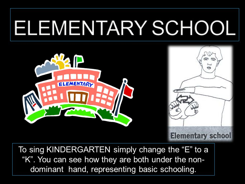 "To sing KINDERGARTEN simply change the ""E"" to a ""K"". You can see how they are both under the non- dominant hand, representing basic schooling."