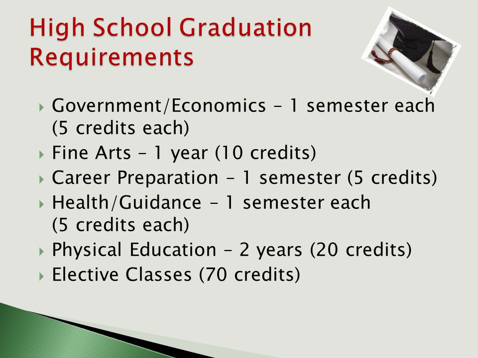  Government/Economics – 1 semester each (5 credits each)  Fine Arts – 1 year (10 credits)  Career Preparation – 1 semester (5 credits)  Health/Guidance – 1 semester each (5 credits each)  Physical Education – 2 years (20 credits)  Elective Classes (70 credits)