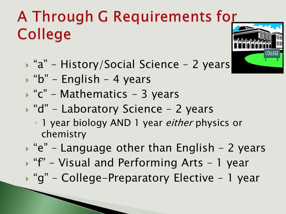 " ""a"" – History/Social Science – 2 years  ""b"" – English – 4 years  ""c"" – Mathematics – 3 years  ""d"" – Laboratory Science – 2 years ◦ 1 year biology"