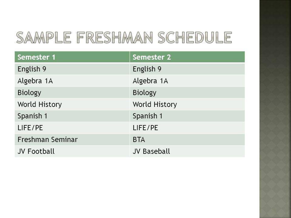 Semester 1Semester 2 English 9 Algebra 1A Biology World History Spanish 1 LIFE/PE Freshman SeminarBTA JV FootballJV Baseball