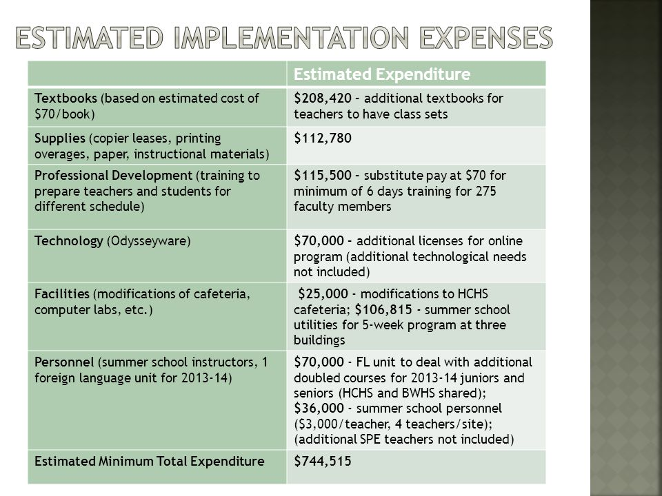 Estimated Expenditure Textbooks (based on estimated cost of $70/book) $208,420 – additional textbooks for teachers to have class sets Supplies (copier