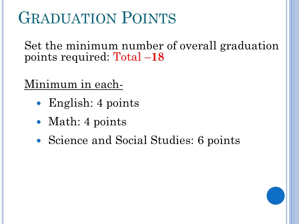 Set the minimum number of overall graduation points required: Total – 18 Minimum in each- English: 4 points Math: 4 points Science and Social Studies: 6 points