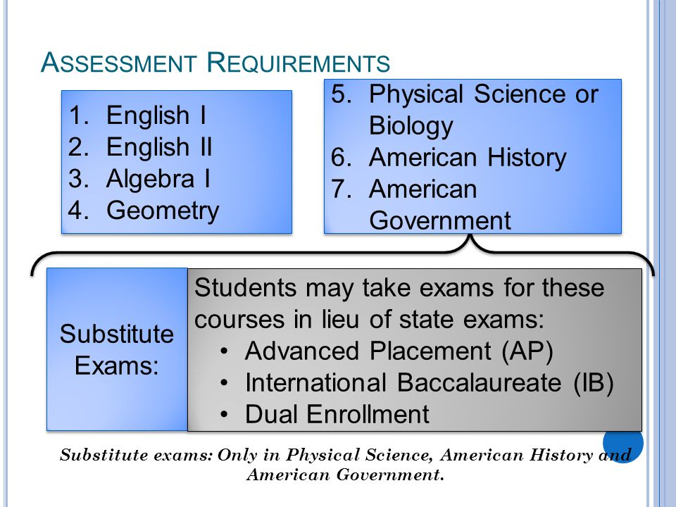 A SSESSMENT R EQUIREMENTS 1.English I 2.English II 3.Algebra I 4.Geometry 1.English I 2.English II 3.Algebra I 4.Geometry 5.Physical Science or Biology 6.American History 7.American Government 5.Physical Science or Biology 6.American History 7.American Government Substitute Exams: Students may take exams for these courses in lieu of state exams: Advanced Placement (AP) International Baccalaureate (IB) Dual Enrollment Students may take exams for these courses in lieu of state exams: Advanced Placement (AP) International Baccalaureate (IB) Dual Enrollment Substitute exams: Only in Physical Science, American History and American Government.