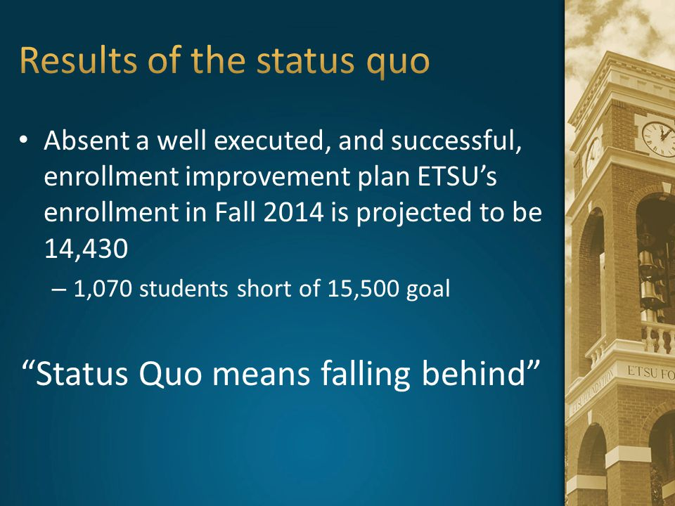 Absent a well executed, and successful, enrollment improvement plan ETSU's enrollment in Fall 2014 is projected to be 14,430 – 1,070 students short of