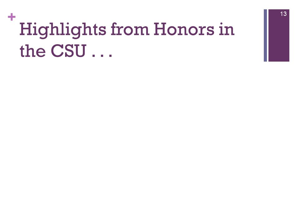 + Highlights from Honors in the CSU... 13
