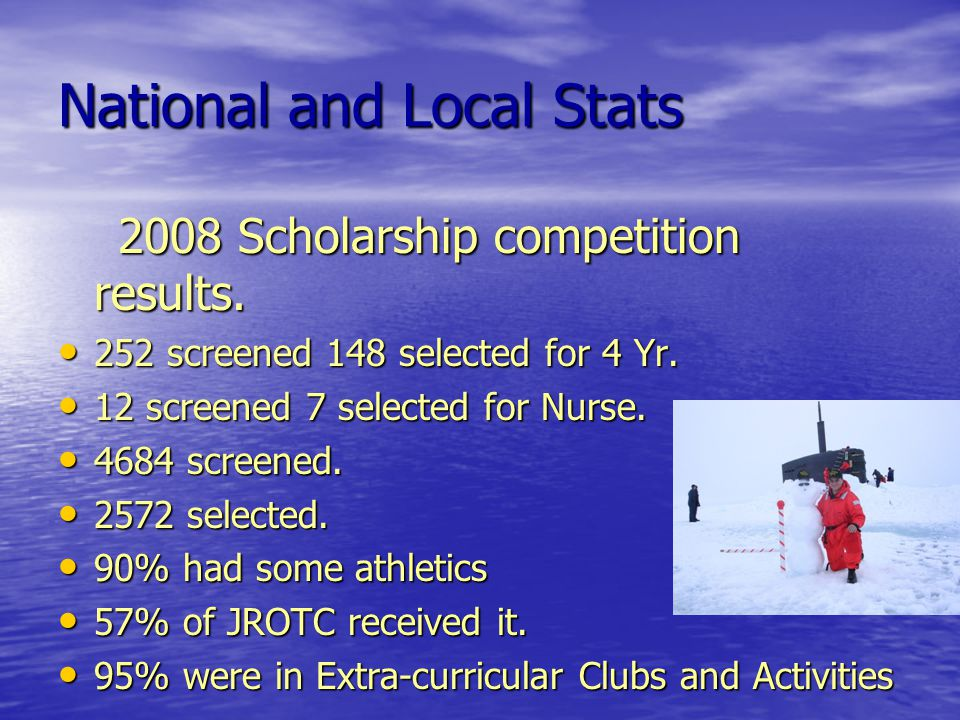 National and Local Stats 2008 Scholarship competition results.