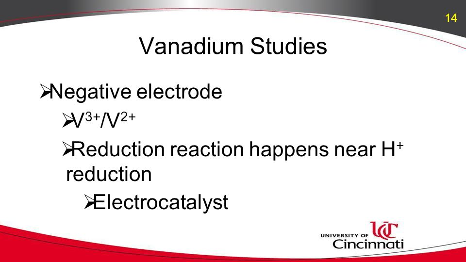 Vanadium Studies  Negative electrode  V 3+ /V 2+  Reduction reaction happens near H + reduction  Electrocatalyst 14