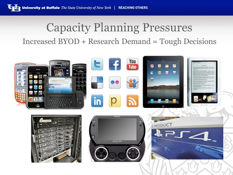 Capacity Planning Pressures Increased BYOD + Research Demand = Tough Decisions