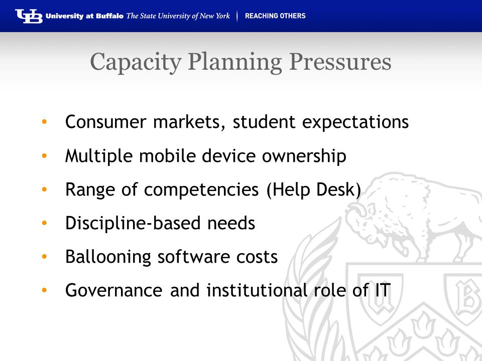 Consumer markets, student expectations Multiple mobile device ownership Range of competencies (Help Desk) Discipline-based needs Ballooning software c