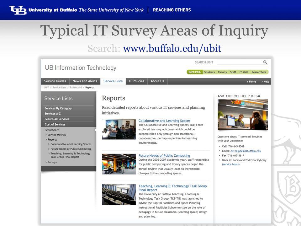 Search: www.buffalo.edu/ubit