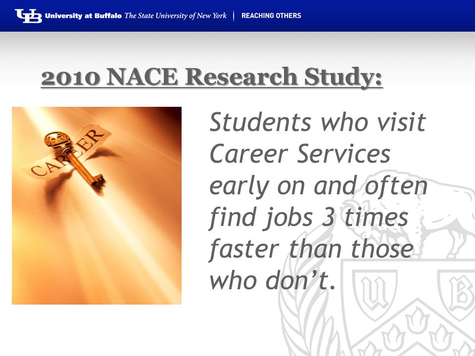 2010 NACE Research Study: Students who visit Career Services early on and often find jobs 3 times faster than those who don't.