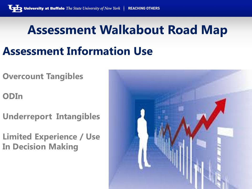 Assessment Walkabout Road Map Assessment Information Use Overcount Tangibles ODIn Underreport Intangibles Limited Experience / Use In Decision Making