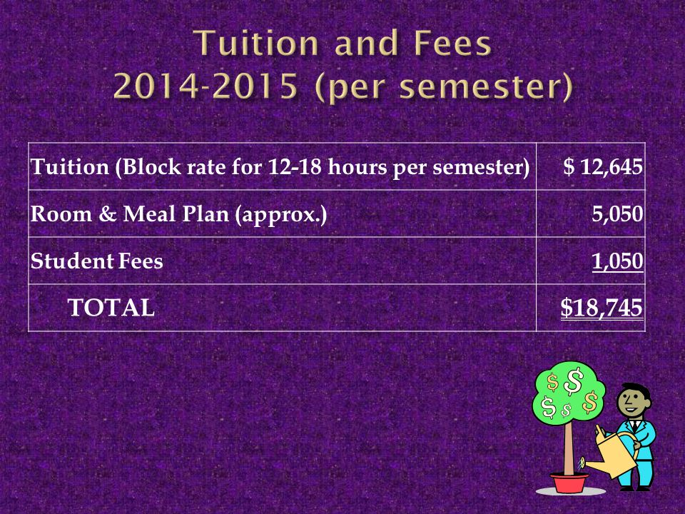Tuition (Block rate for 12-18 hours per semester)$ 12,645 Room & Meal Plan (approx.)5,050 Student Fees1,050 TOTAL$18,745