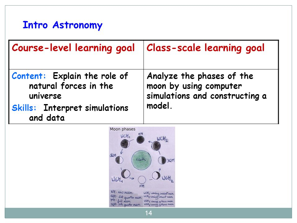 Course-level learning goalClass-scale learning goal Content: Explain the role of natural forces in the universe Skills: Interpret simulations and data