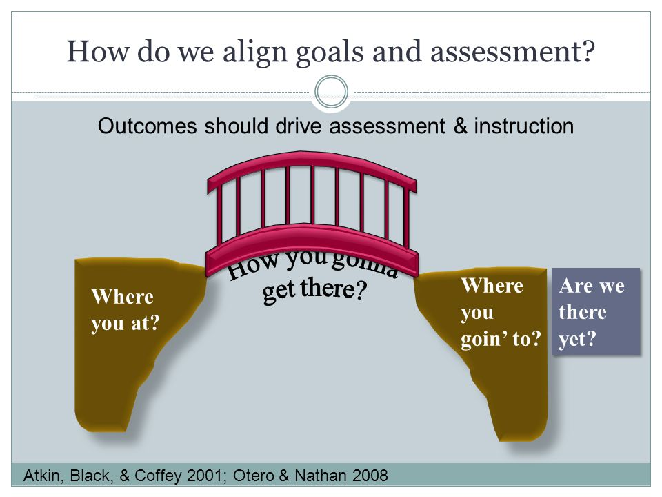 Where you goin' to? Where you at? Outcomes should drive assessment & instruction Atkin, Black, & Coffey 2001; Otero & Nathan 2008 How do we align goal