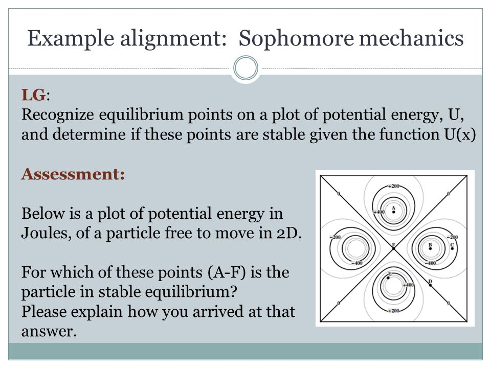 Example alignment: Sophomore mechanics LG: Recognize equilibrium points on a plot of potential energy, U, and determine if these points are stable giv