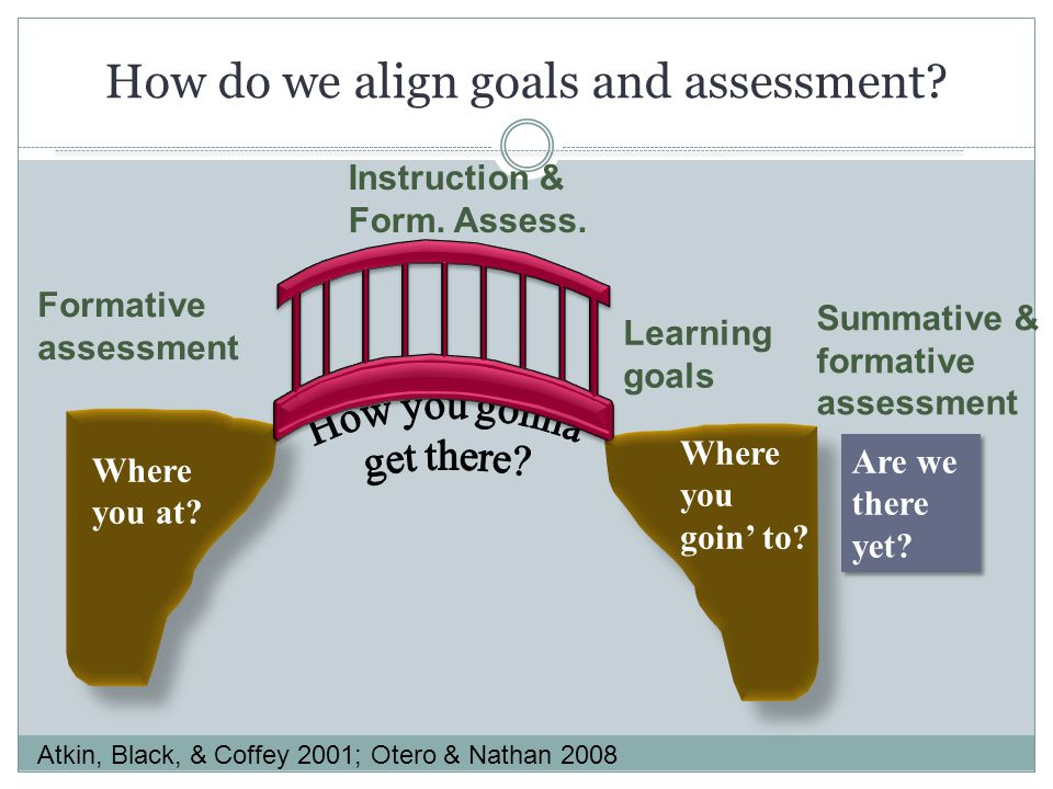 Where you goin' to? Where you at? Atkin, Black, & Coffey 2001; Otero & Nathan 2008 How do we align goals and assessment? Are we there yet? Formative a