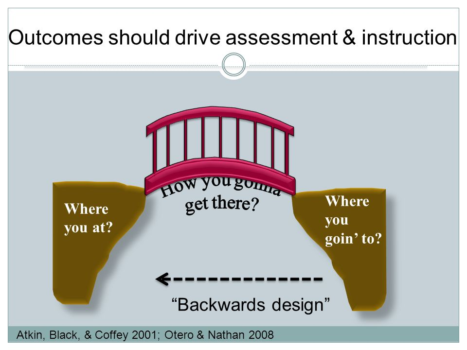 But how do we measure outcomes.How do you know when you know something.