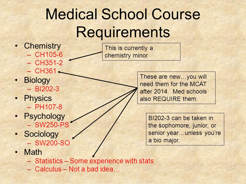 Medical School Course Requirements Chemistry –CH105-6 –CH351-2 –CH361 Biology –BI202-3 Physics –PH107-8 Psychology –SW250-PS Sociology –SW200-SO Math –Statistics – Some experience with stats –Calculus – Not a bad idea… These are new…you will need them for the MCAT after 2014.