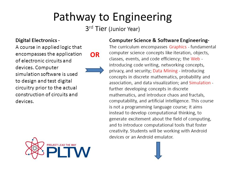 Pathway to Engineering 3 rd Tier (Junior Year) Digital Electronics - A course in applied logic that encompasses the application of electronic circuits and devices.