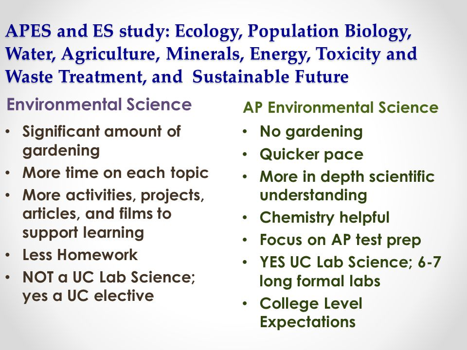 APES and ES study: Ecology, Population Biology, Water, Agriculture, Minerals, Energy, Toxicity and Waste Treatment, and Sustainable Future Environment