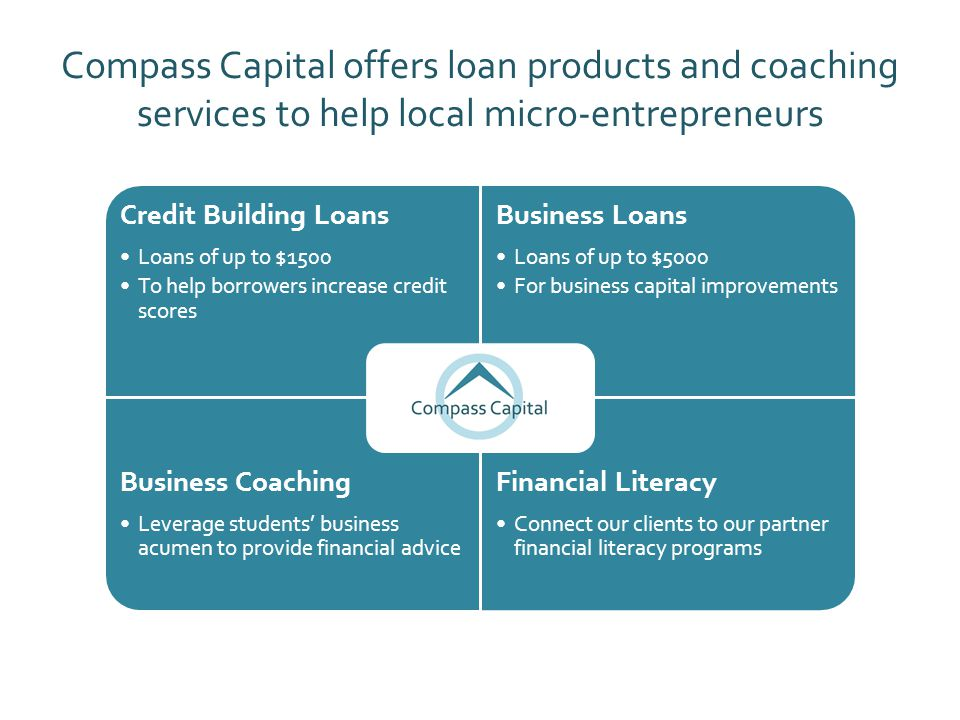 Compass Capital offers loan products and coaching services to help local micro-entrepreneurs Credit Building Loans Loans of up to $1500 To help borrowers increase credit scores Business Loans Loans of up to $5000 For business capital improvements Business Coaching Leverage students' business acumen to provide financial advice Financial Literacy Connect our clients to our partner financial literacy programs