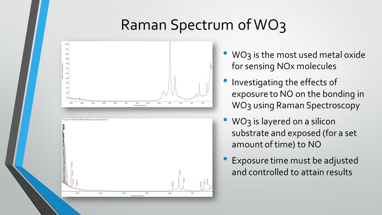 Raman Spectrum of WO3 WO3 is the most used metal oxide for sensing NOx molecules Investigating the effects of exposure to NO on the bonding in WO3 using Raman Spectroscopy WO3 is layered on a silicon substrate and exposed (for a set amount of time) to NO Exposure time must be adjusted and controlled to attain results