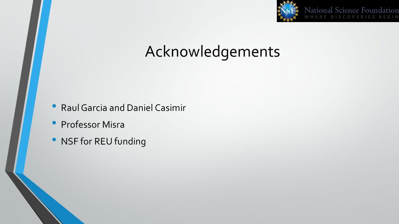Acknowledgements Raul Garcia and Daniel Casimir Professor Misra NSF for REU funding