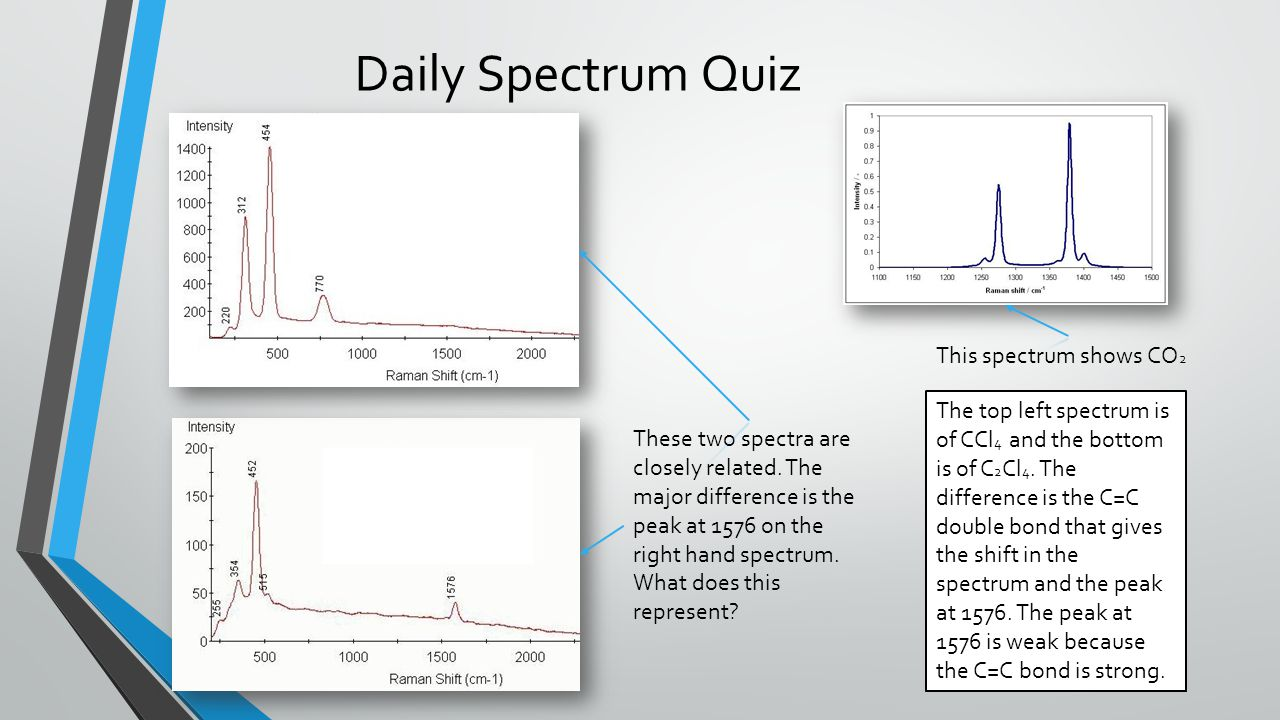 Daily Spectrum Quiz These two spectra are closely related.