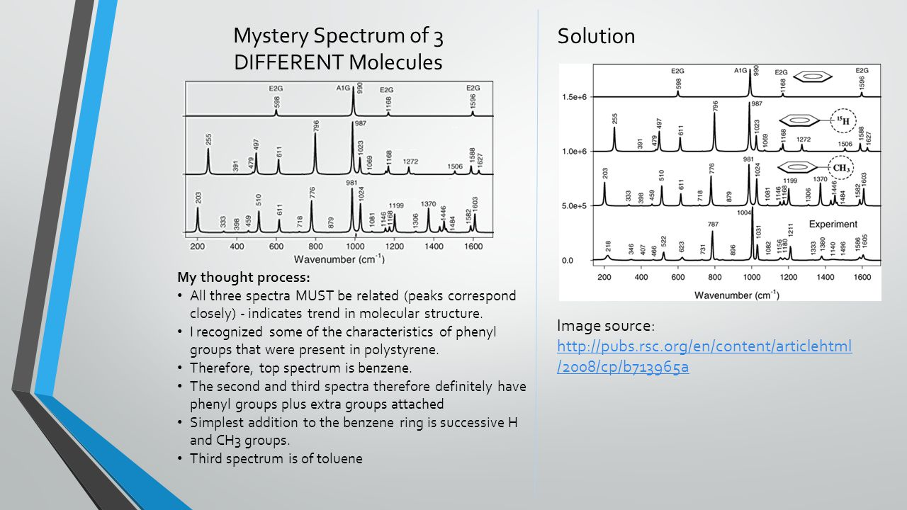 My thought process: All three spectra MUST be related (peaks correspond closely) - indicates trend in molecular structure. I recognized some of the ch