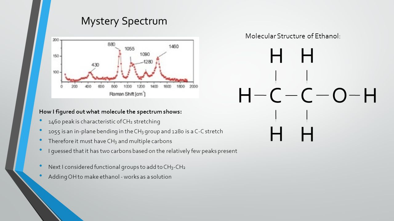 Mystery Spectrum How I figured out what molecule the spectrum shows: 1460 peak is characteristic of CH 2 stretching 1055 is an in-plane bending in the CH 3 group and 1280 is a C-C stretch Therefore it must have CH 3 and multiple carbons I guessed that it has two carbons based on the relatively few peaks present Next I considered functional groups to add to CH 3 -CH 2 Adding OH to make ethanol - works as a solution CC H H H H H H O Molecular Structure of Ethanol: