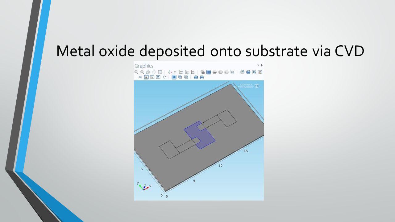 Metal oxide deposited onto substrate via CVD