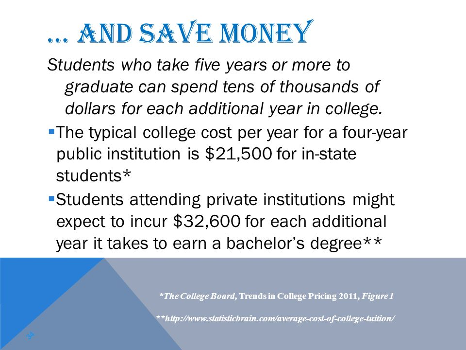 … AND SAVE MONEY Students who take five years or more to graduate can spend tens of thousands of dollars for each additional year in college.  The ty