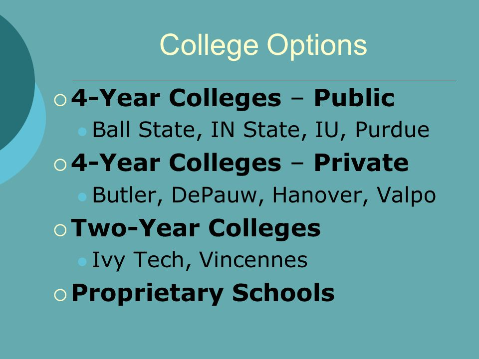 College Options  4-Year Colleges – Public Ball State, IN State, IU, Purdue  4-Year Colleges – Private Butler, DePauw, Hanover, Valpo  Two-Year Coll