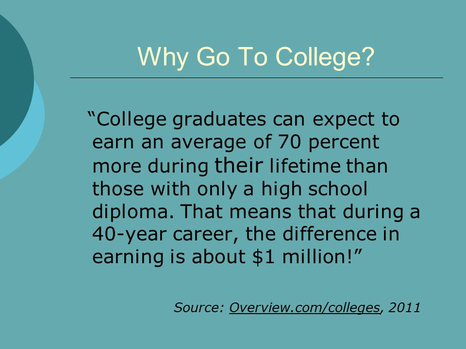 Why Go To College.