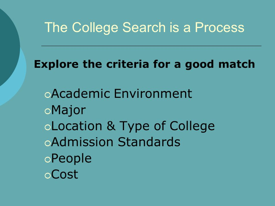The College Search is a Process Explore the criteria for a good match  Academic Environment  Major  Location & Type of College  Admission Standards  People  Cost