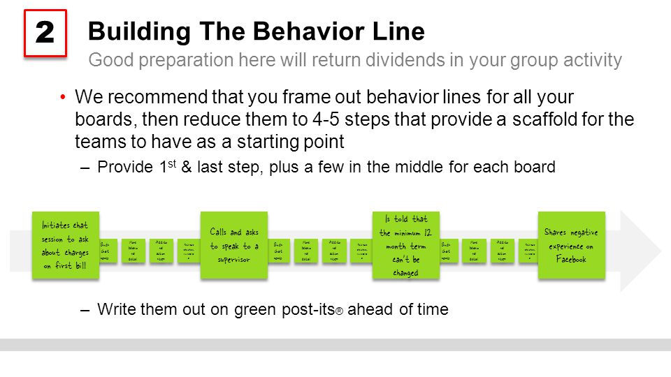 Building The Behavior Line We recommend that you frame out behavior lines for all your boards, then reduce them to 4-5 steps that provide a scaffold for the teams to have as a starting point –Provide 1 st & last step, plus a few in the middle for each board –Write them out on green post-its ® ahead of time Good preparation here will return dividends in your group activity 2 2 Ends chat sessio More behavio ral detail Additio nal action steps Realizes situation unresolve d Ends chat sessio More behavio ral detail Additio nal action steps Realizes situation unresolve d Ends chat sessio More behavio ral detail Additio nal action steps Realizes situation unresolve d Calls and asks to speak to a supervisor Shares negative experience on Facebook Initiates chat session to ask about charges on first bill Is told that the minimum 12 month term can't be changed