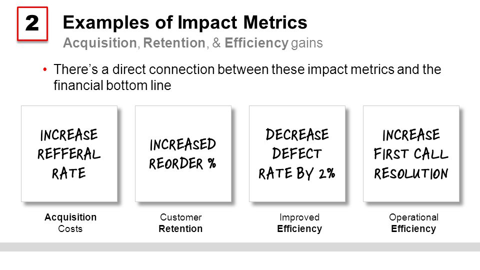 Examples of Impact Metrics There's a direct connection between these impact metrics and the financial bottom line Acquisition, Retention, & Efficiency gains 2 2 INCREASE REFFERAL RATE INCREASE REFFERAL RATE DECREASE DEFECT RATE BY 2% DECREASE DEFECT RATE BY 2% INCREASE FIRST CALL RESOLUTION INCREASED REORDER % Acquisition Costs Customer Retention Operational Efficiency Improved Efficiency